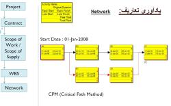 جزوه برنامه ریزی و کنترل پروژه کاربردی در پروژه های مهندسی