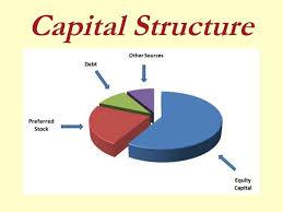 پاورپوینت ساختار سرمایه و عوامل تعیین کننده ساختار مالی